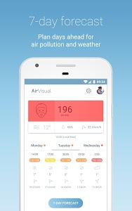 screenshot of Air Quality | AirVisual version Varies with device