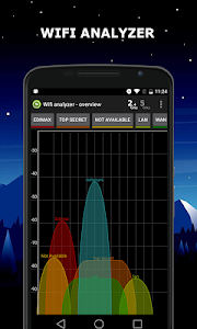 screenshot of Free wifi analyzer : smart wifi manager version 1.0